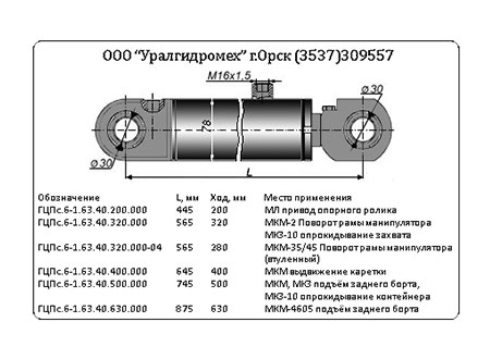 Дробилка конусная ксд в Мценск дробилка д 3б в новосибирске